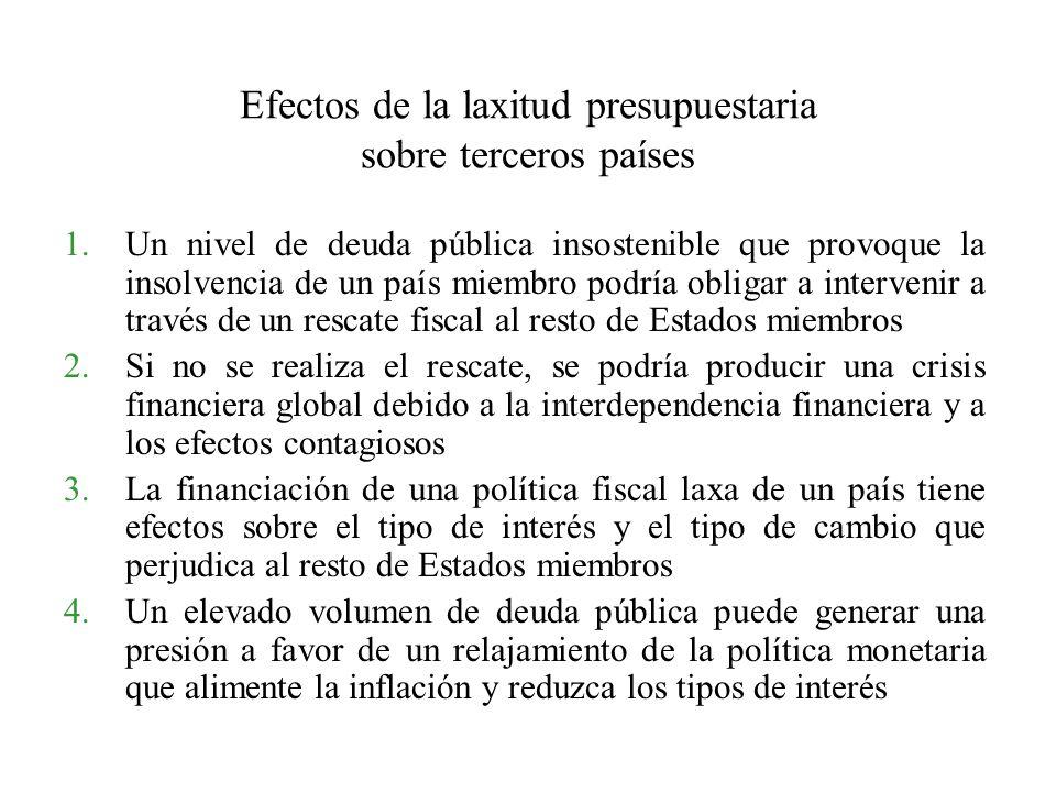 Efectos de la laxitud presupuestaria sobre terceros países 1.Un nivel de deuda pública insostenible que provoque la insolvencia de un país miembro pod