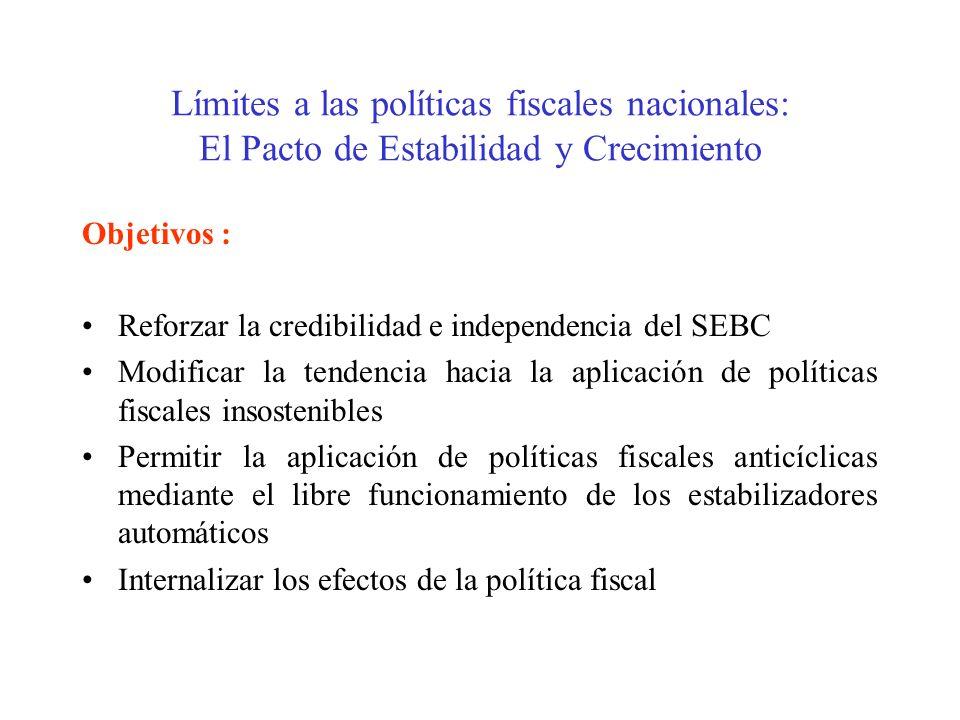 Límites a las políticas fiscales nacionales: El Pacto de Estabilidad y Crecimiento Objetivos : Reforzar la credibilidad e independencia del SEBC Modif