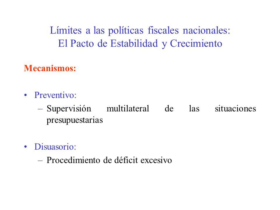 Límites a las políticas fiscales nacionales: El Pacto de Estabilidad y Crecimiento Mecanismos: Preventivo: –Supervisión multilateral de las situacione