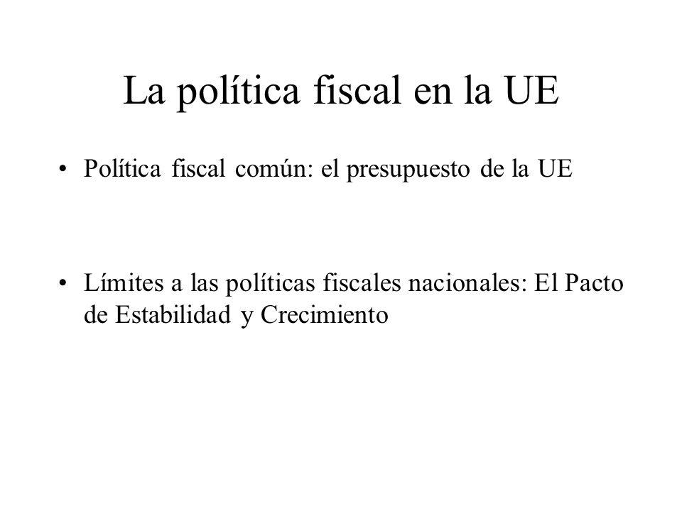 La política fiscal en la UE Política fiscal común: el presupuesto de la UE Límites a las políticas fiscales nacionales: El Pacto de Estabilidad y Crecimiento
