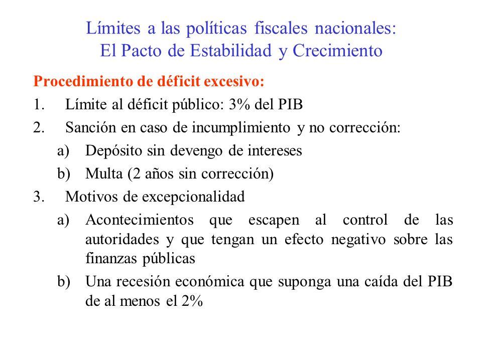Límites a las políticas fiscales nacionales: El Pacto de Estabilidad y Crecimiento Procedimiento de déficit excesivo: 1.Límite al déficit público: 3%