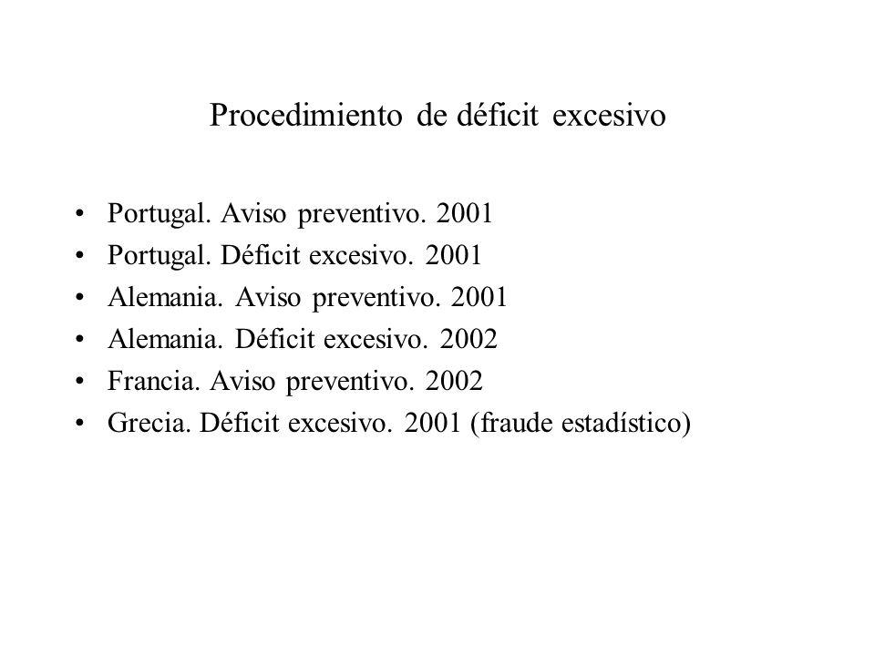 Procedimiento de déficit excesivo Portugal. Aviso preventivo. 2001 Portugal. Déficit excesivo. 2001 Alemania. Aviso preventivo. 2001 Alemania. Déficit