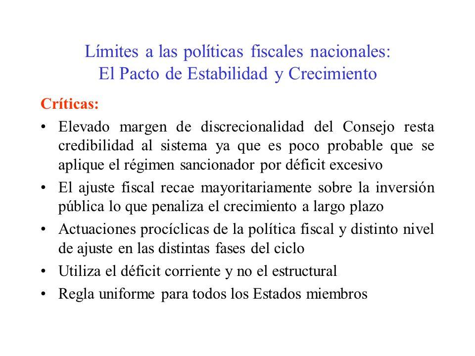 Límites a las políticas fiscales nacionales: El Pacto de Estabilidad y Crecimiento Críticas: Elevado margen de discrecionalidad del Consejo resta cred