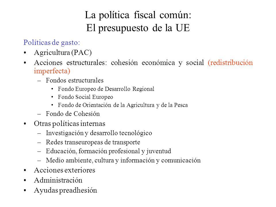 La política fiscal común: El presupuesto de la UE Políticas de gasto: Agricultura (PAC) Acciones estructurales: cohesión económica y social (redistrib