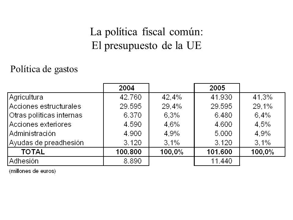 La política fiscal común: El presupuesto de la UE Política de gastos