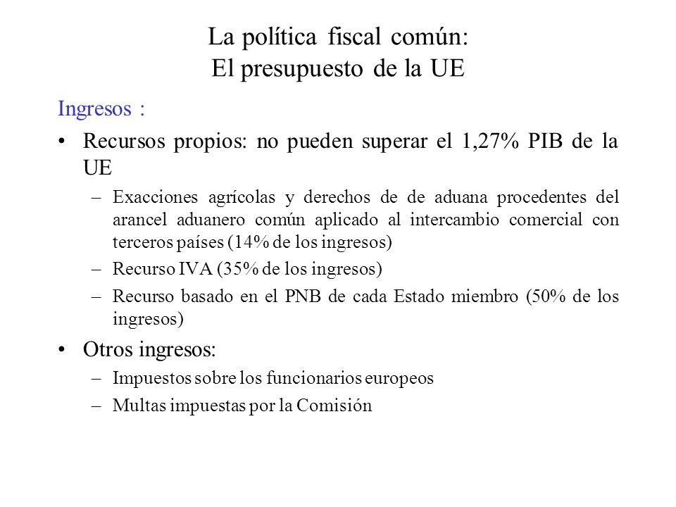 La política fiscal común: El presupuesto de la UE Ingresos : Recursos propios: no pueden superar el 1,27% PIB de la UE –Exacciones agrícolas y derechos de de aduana procedentes del arancel aduanero común aplicado al intercambio comercial con terceros países (14% de los ingresos) –Recurso IVA (35% de los ingresos) –Recurso basado en el PNB de cada Estado miembro (50% de los ingresos) Otros ingresos: –Impuestos sobre los funcionarios europeos –Multas impuestas por la Comisión