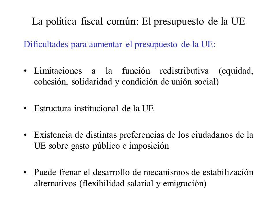 La política fiscal común: El presupuesto de la UE Dificultades para aumentar el presupuesto de la UE: Limitaciones a la función redistributiva (equidad, cohesión, solidaridad y condición de unión social) Estructura institucional de la UE Existencia de distintas preferencias de los ciudadanos de la UE sobre gasto público e imposición Puede frenar el desarrollo de mecanismos de estabilización alternativos (flexibilidad salarial y emigración)