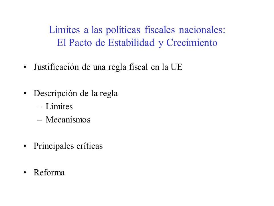 Límites a las políticas fiscales nacionales: El Pacto de Estabilidad y Crecimiento Justificación de una regla fiscal en la UE Descripción de la regla –Límites –Mecanismos Principales críticas Reforma