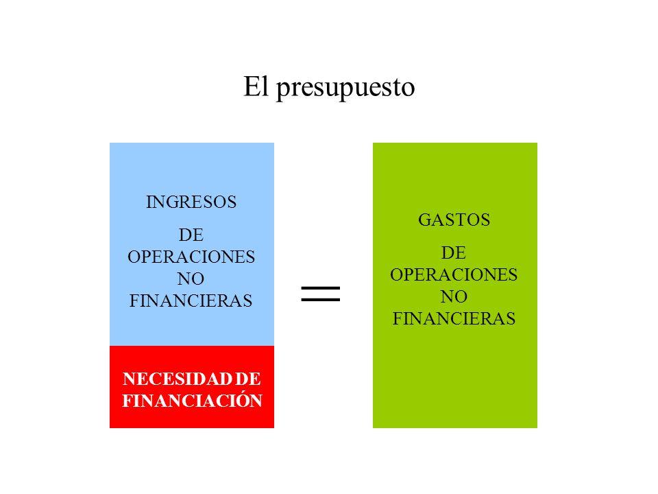 El presupuesto INGRESOS DE OPERACIONES NO FINANCIERAS GASTOS DE OPERACIONES NO FINANCIERAS NECESIDAD DE FINANCIACIÓN =