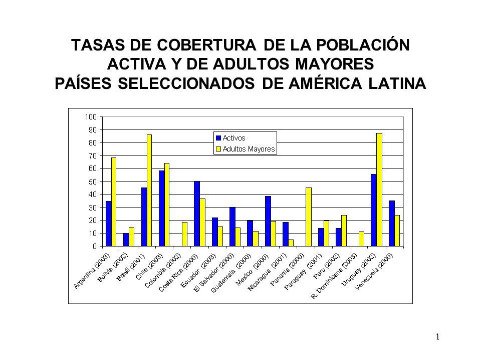 1 TASAS DE COBERTURA DE LA POBLACIÓN ACTIVA Y DE ADULTOS MAYORES PAÍSES SELECCIONADOS DE AMÉRICA LATINA