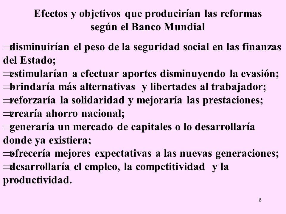 9 7 características principales de reformas no estructurales modificaciones de las prestaciones generales o específicas, como forma de compartir los costos crecientes de la relación de dependencia.