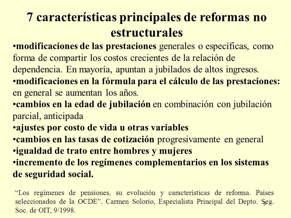 10 Tipo de régimen de previsión social - a Junio 2003 Fuente: elaborado en base a información de la Asociación Internacional de Seguridad Social