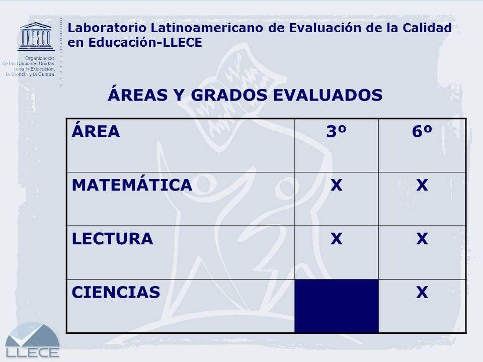 Laboratorio Latinoamericano de Evaluación de la Calidad en Educación-LLECE ÁREAS Y GRADOS EVALUADOS ÁREA3º6º MATEMÁTICAXX LECTURAXX CIENCIASX