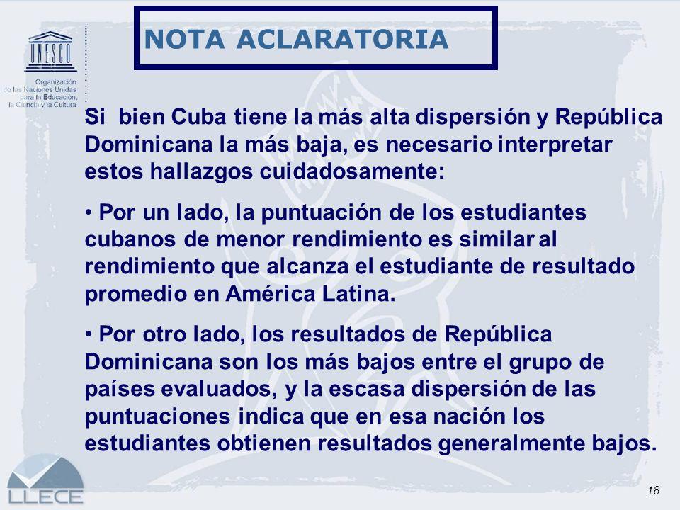 18 NOTA ACLARATORIA Si bien Cuba tiene la más alta dispersión y República Dominicana la más baja, es necesario interpretar estos hallazgos cuidadosame