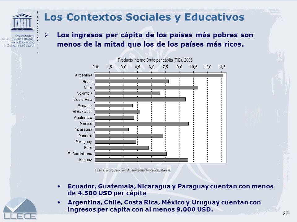 22 Los Contextos Sociales y Educativos Los ingresos per cápita de los países más pobres son menos de la mitad que los de los países más ricos. Product