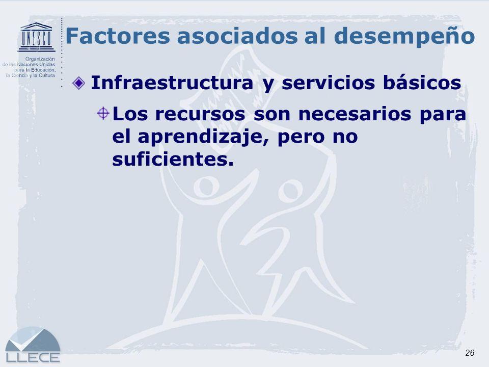 26 Factores asociados al desempeño Infraestructura y servicios básicos Los recursos son necesarios para el aprendizaje, pero no suficientes.