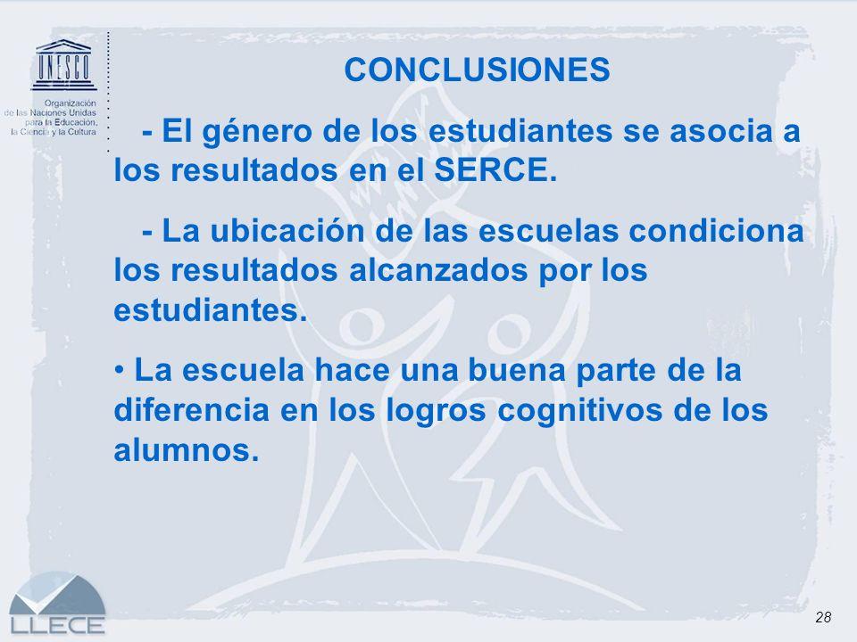 28 CONCLUSIONES - El género de los estudiantes se asocia a los resultados en el SERCE. - La ubicación de las escuelas condiciona los resultados alcanz