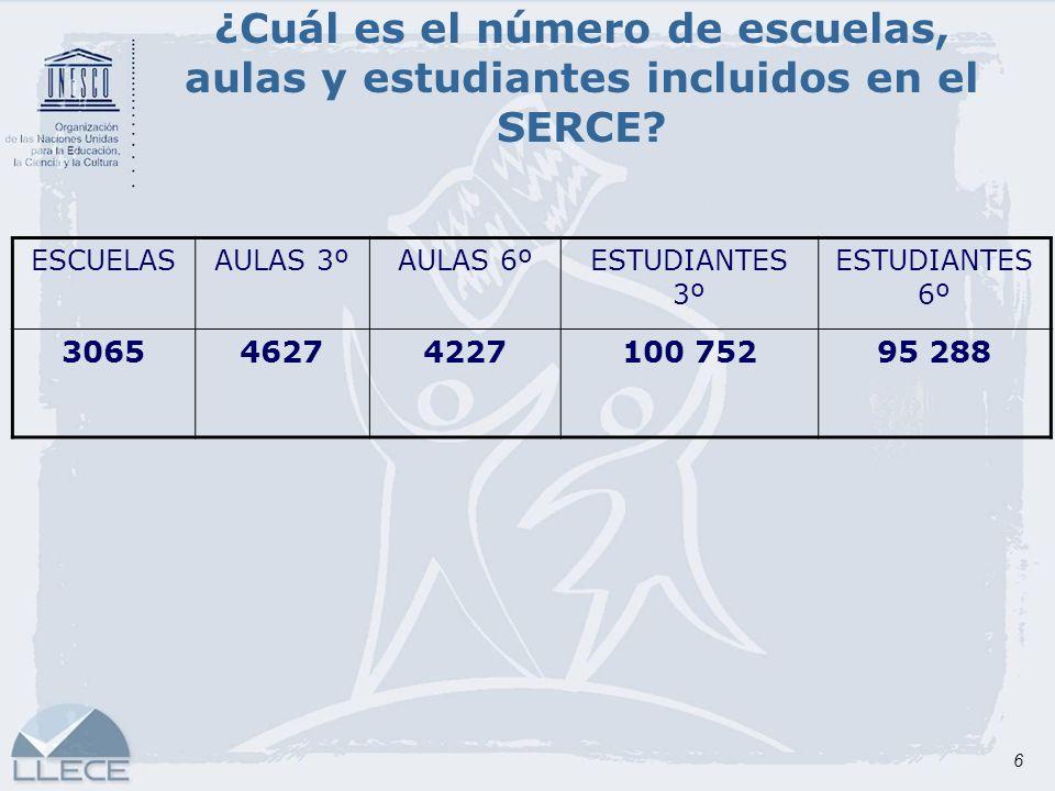 6 ¿Cuál es el número de escuelas, aulas y estudiantes incluidos en el SERCE? ESCUELASAULAS 3ºAULAS 6ºESTUDIANTES 3º ESTUDIANTES 6º 306546274227100 752