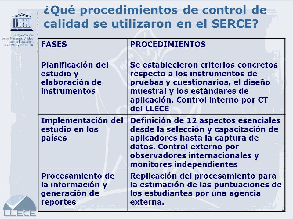 9 ¿Qué procedimientos de control de calidad se utilizaron en el SERCE? FASESPROCEDIMIENTOS Planificación del estudio y elaboración de instrumentos Se