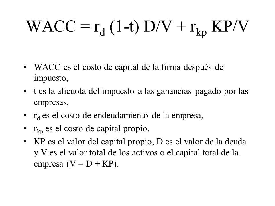 WACC = r d (1-t) D/V + r kp KP/V WACC es el costo de capital de la firma después de impuesto, t es la alícuota del impuesto a las ganancias pagado por