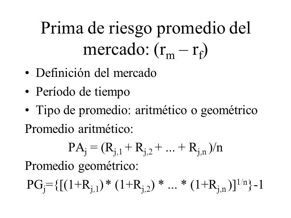 Prima de riesgo promedio del mercado: (r m – r f ) Definición del mercado Período de tiempo Tipo de promedio: aritmético o geométrico Promedio aritmét