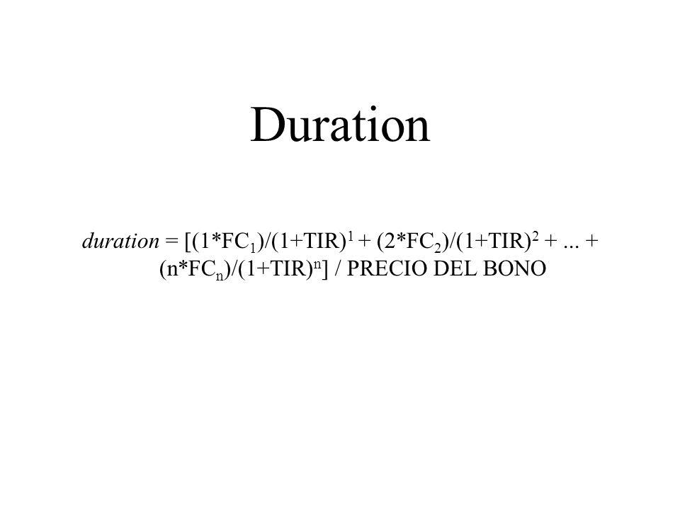 Duration duration = [(1*FC 1 )/(1+TIR) 1 + (2*FC 2 )/(1+TIR) 2 +... + (n*FC n )/(1+TIR) n ] / PRECIO DEL BONO