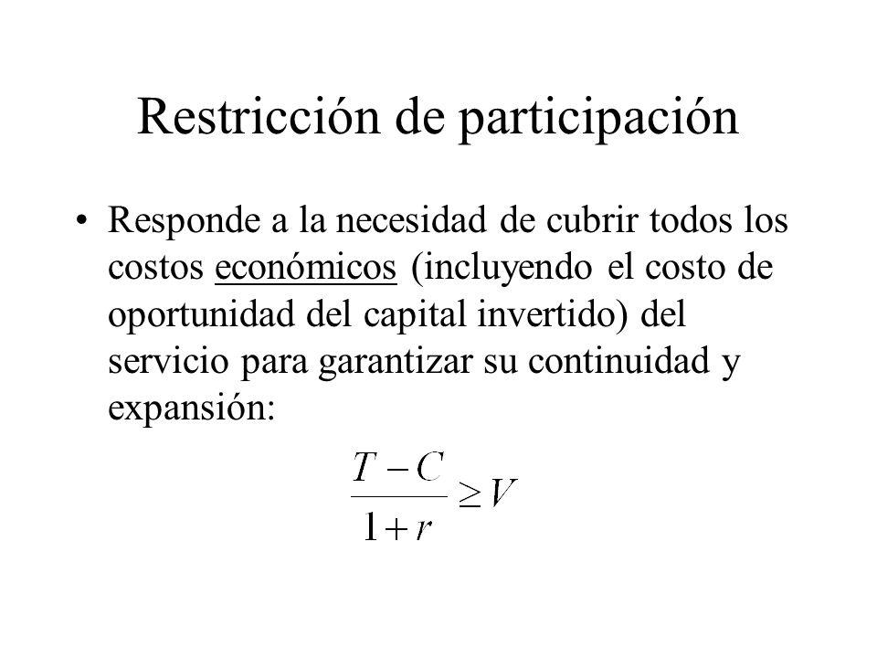 Restricción de participación Responde a la necesidad de cubrir todos los costos económicos (incluyendo el costo de oportunidad del capital invertido)