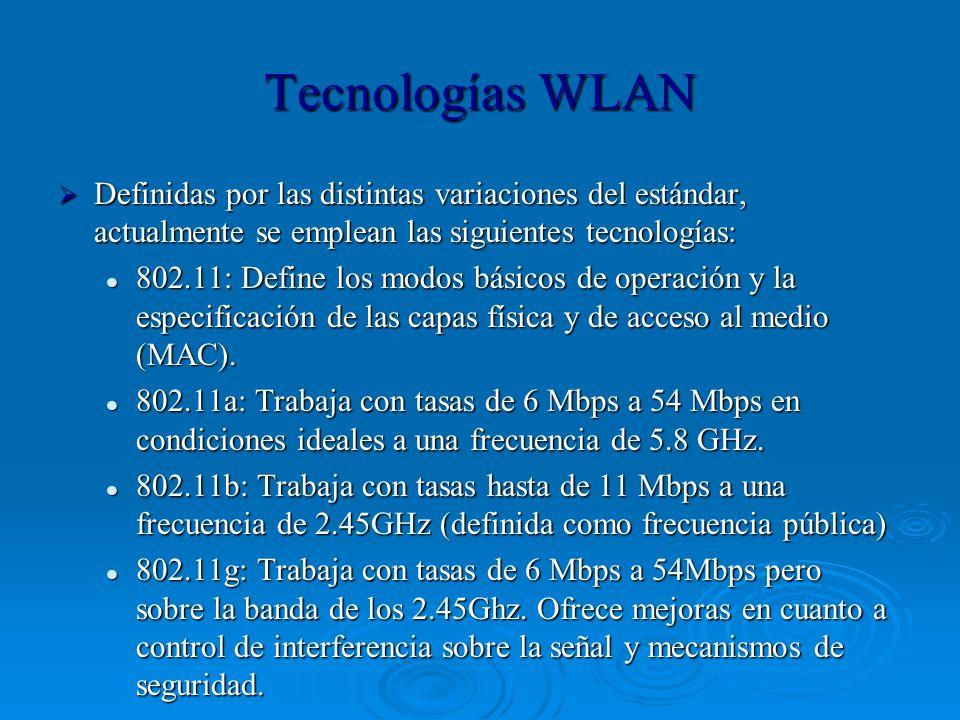 Tecnologías WLAN Definidas por las distintas variaciones del estándar, actualmente se emplean las siguientes tecnologías: Definidas por las distintas
