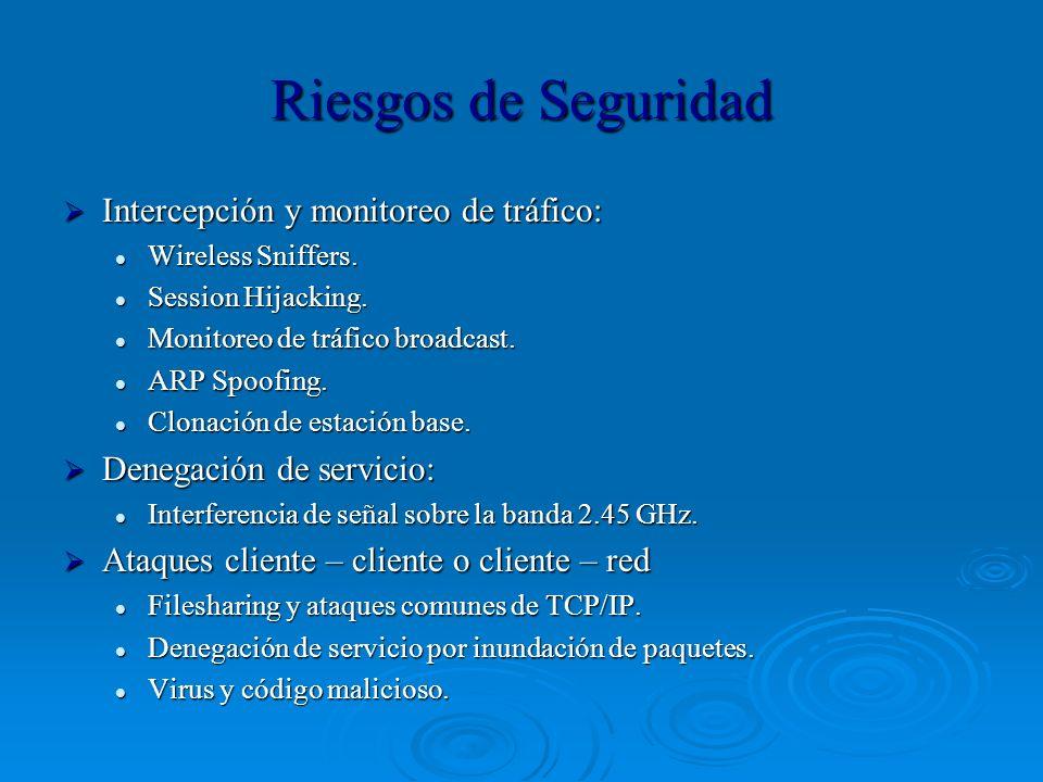 Riesgos de Seguridad Intercepción y monitoreo de tráfico: Intercepción y monitoreo de tráfico: Wireless Sniffers.