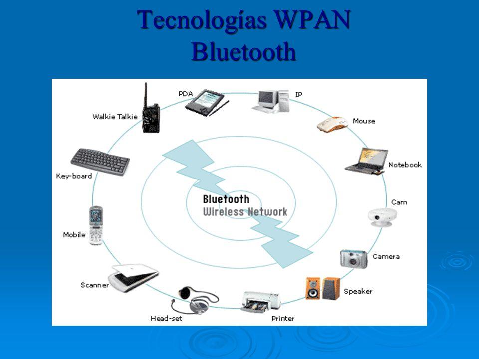 Tecnologías WPAN Bluetooth