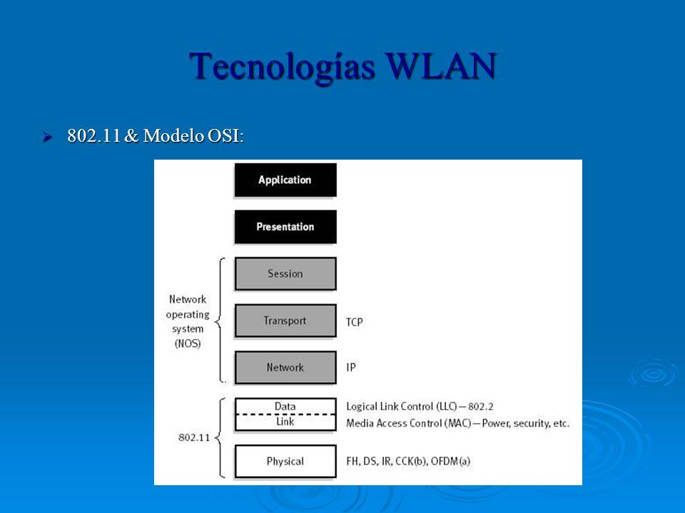 Tecnologías WLAN Definidas por las distintas variaciones del estándar, actualmente se emplean las siguientes tecnologías: Definidas por las distintas variaciones del estándar, actualmente se emplean las siguientes tecnologías: 802.11: Define los modos básicos de operación y la especificación de las capas física y de acceso al medio (MAC).