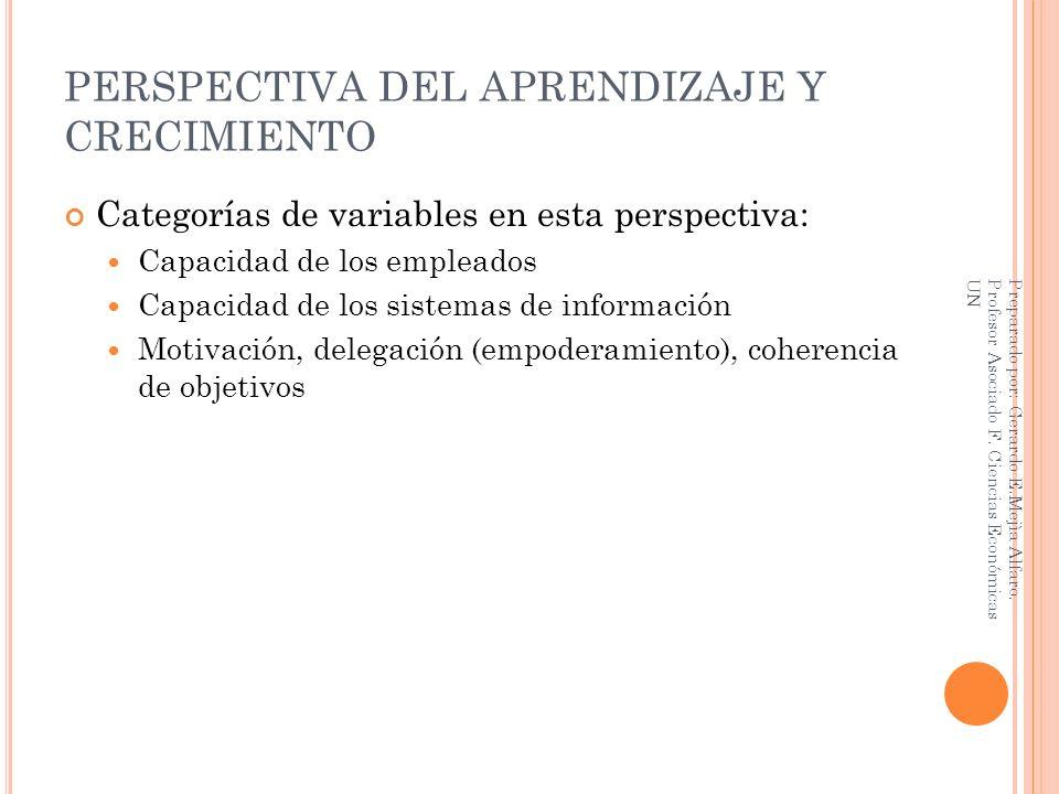 PERSPECTIVA DEL APRENDIZAJE Y CRECIMIENTO Categorías de variables en esta perspectiva: Capacidad de los empleados Capacidad de los sistemas de informa