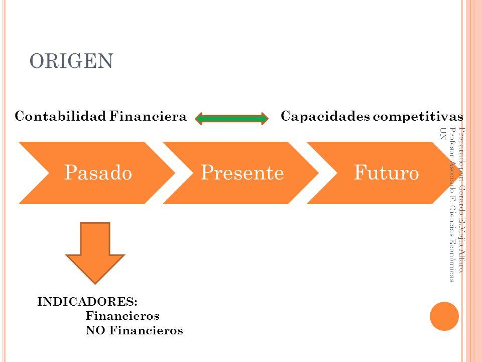 ORIGEN PasadoPresenteFuturo Contabilidad FinancieraCapacidades competitivas INDICADORES: Financieros NO Financieros Preparado por: Gerardo E.Mejìa Alf