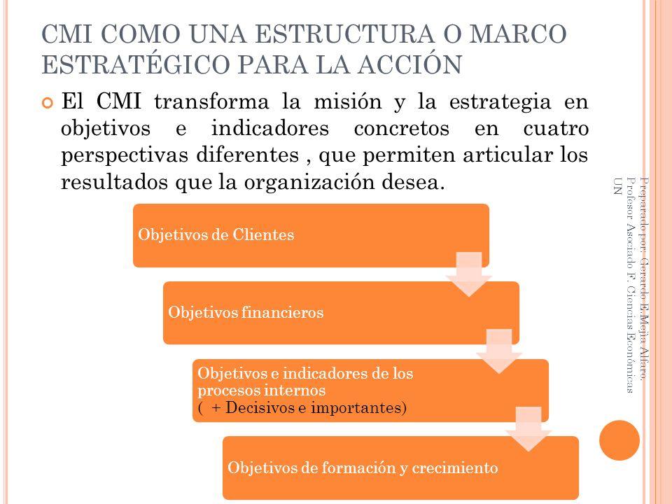 CMI COMO UNA ESTRUCTURA O MARCO ESTRATÉGICO PARA LA ACCIÓN El CMI transforma la misión y la estrategia en objetivos e indicadores concretos en cuatro