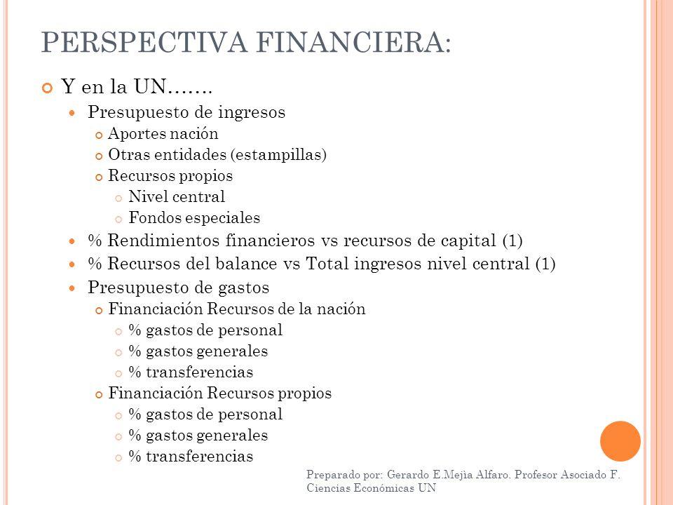 PERSPECTIVA FINANCIERA: Y en la UN……. Presupuesto de ingresos Aportes nación Otras entidades (estampillas) Recursos propios Nivel central Fondos espec