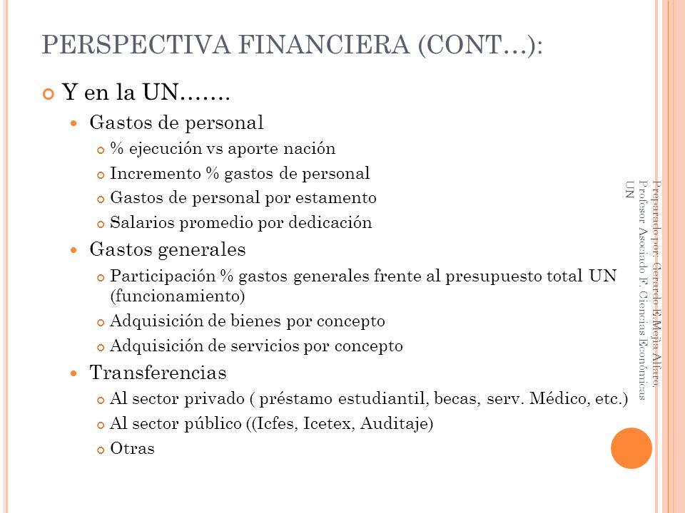 PERSPECTIVA FINANCIERA (CONT…): Y en la UN……. Gastos de personal % ejecución vs aporte nación Incremento % gastos de personal Gastos de personal por e