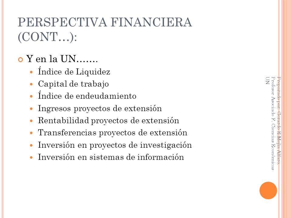 PERSPECTIVA FINANCIERA (CONT…): Y en la UN……. Índice de Liquidez Capital de trabajo Índice de endeudamiento Ingresos proyectos de extensión Rentabilid