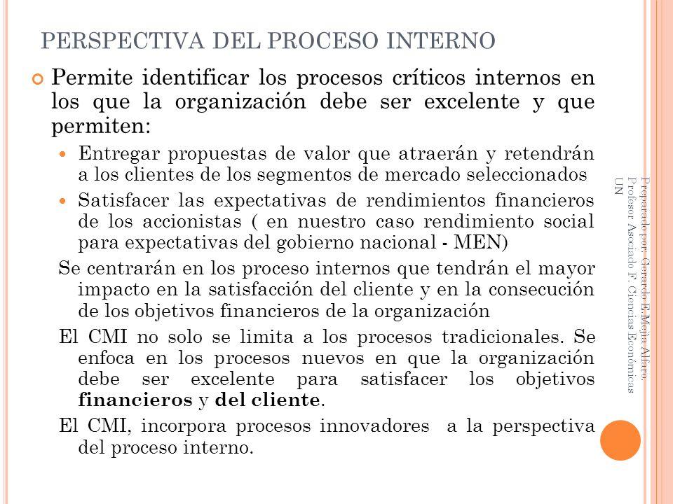PERSPECTIVA DEL PROCESO INTERNO Permite identificar los procesos críticos internos en los que la organización debe ser excelente y que permiten: Entre