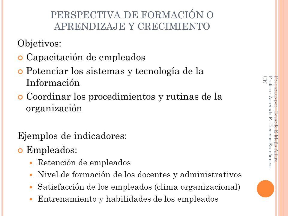 PERSPECTIVA DE FORMACIÓN O APRENDIZAJE Y CRECIMIENTO Objetivos: Capacitación de empleados Potenciar los sistemas y tecnología de la Información Coordi