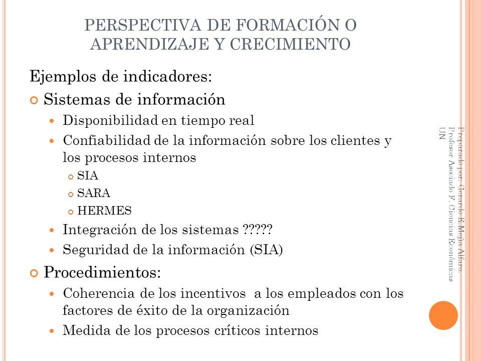 PERSPECTIVA DE FORMACIÓN O APRENDIZAJE Y CRECIMIENTO Ejemplos de indicadores: Sistemas de información Disponibilidad en tiempo real Confiabilidad de l