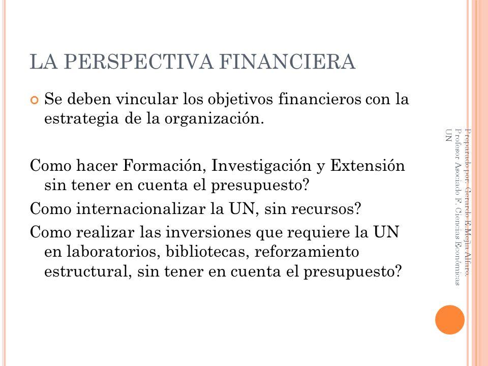 LA PERSPECTIVA FINANCIERA Se deben vincular los objetivos financieros con la estrategia de la organización. Como hacer Formación, Investigación y Exte