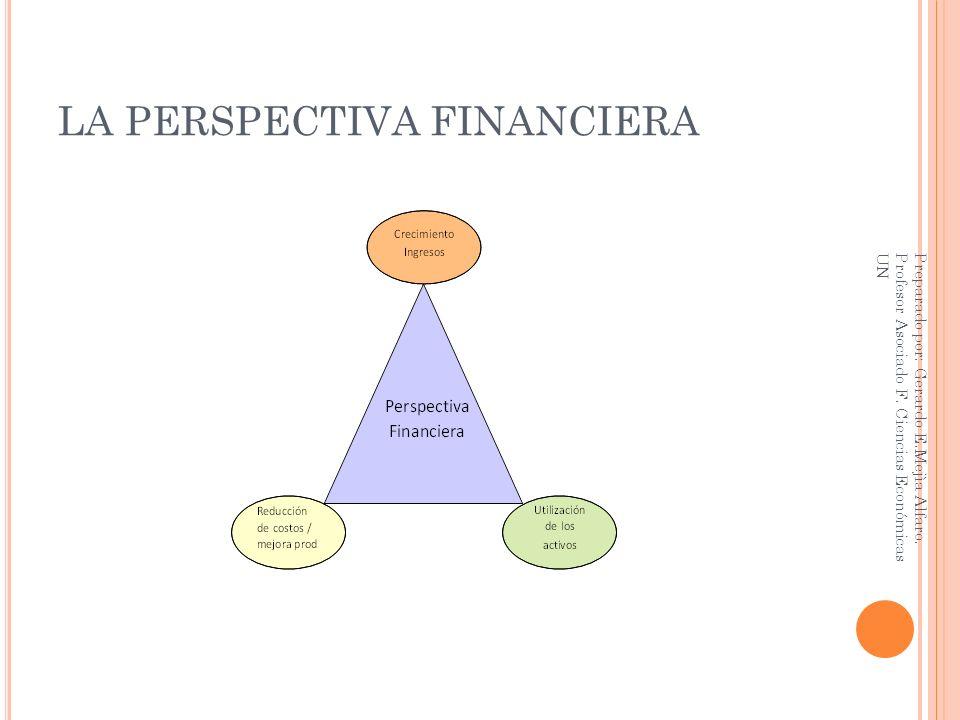 LA PERSPECTIVA FINANCIERA Preparado por: Gerardo E.Mejìa Alfaro. Profesor Asociado F. Ciencias Económicas UN