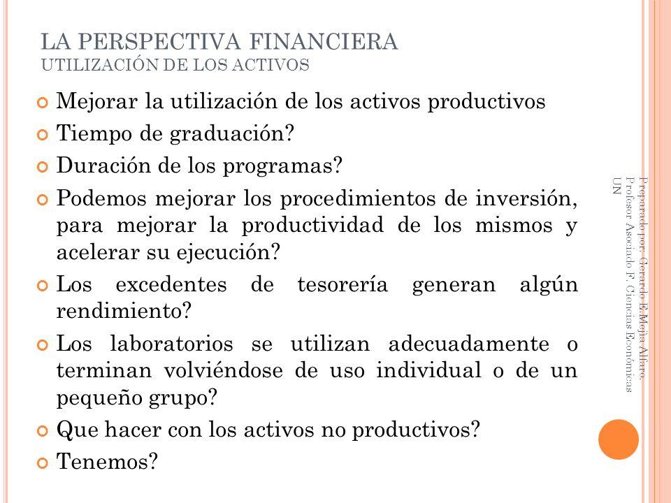 LA PERSPECTIVA FINANCIERA UTILIZACIÓN DE LOS ACTIVOS Mejorar la utilización de los activos productivos Tiempo de graduación? Duración de los programas