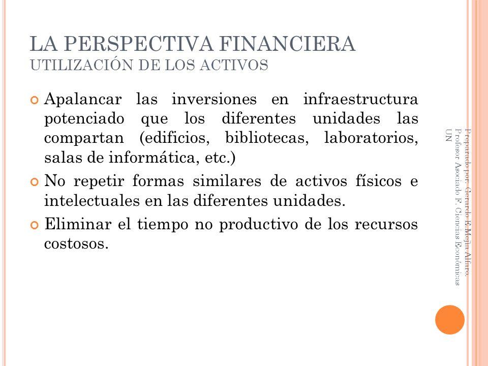 LA PERSPECTIVA FINANCIERA UTILIZACIÓN DE LOS ACTIVOS Apalancar las inversiones en infraestructura potenciado que los diferentes unidades las compartan