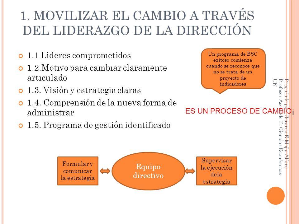 1. MOVILIZAR EL CAMBIO A TRAVÉS DEL LIDERAZGO DE LA DIRECCIÓN 1.1 Lideres comprometidos 1.2.Motivo para cambiar claramente articulado 1.3. Visión y es