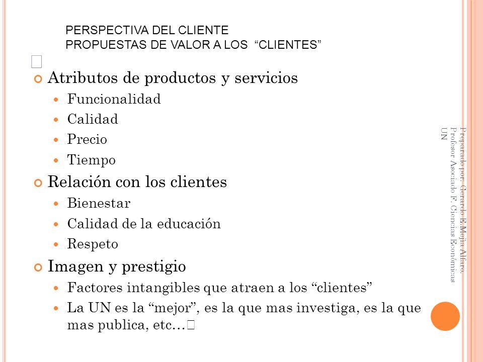 Atributos de productos y servicios Funcionalidad Calidad Precio Tiempo Relación con los clientes Bienestar Calidad de la educación Respeto Imagen y pr