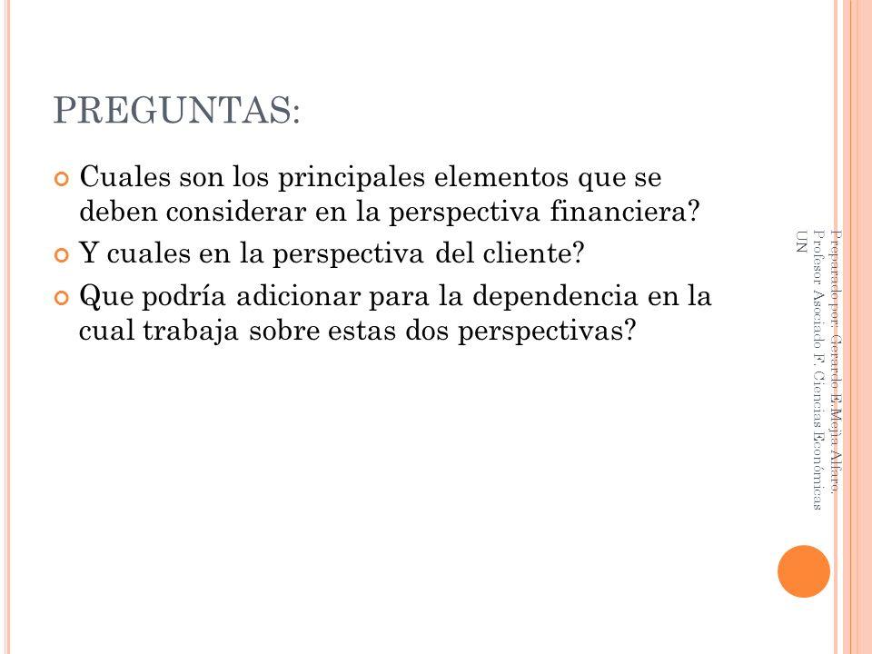 PREGUNTAS: Cuales son los principales elementos que se deben considerar en la perspectiva financiera? Y cuales en la perspectiva del cliente? Que podr