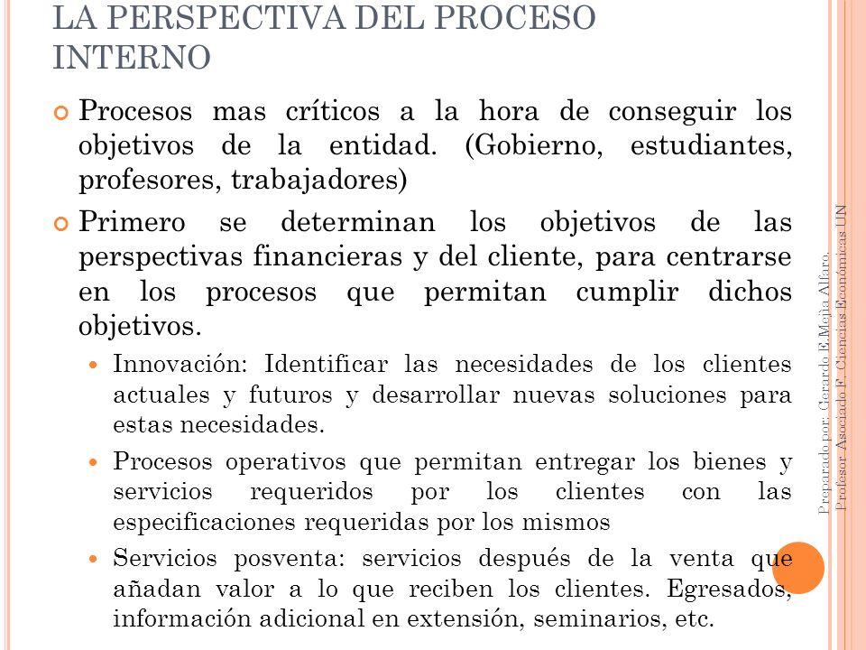 LA PERSPECTIVA DEL PROCESO INTERNO Procesos mas críticos a la hora de conseguir los objetivos de la entidad. (Gobierno, estudiantes, profesores, traba