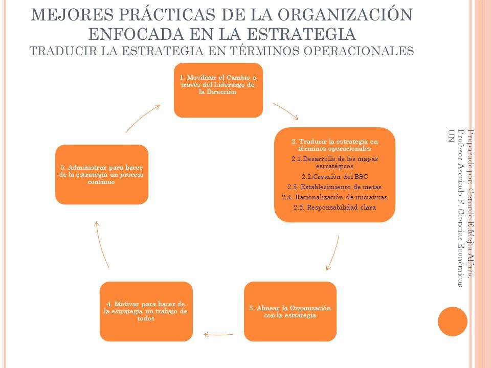 MEJORES PRÁCTICAS DE LA ORGANIZACIÓN ENFOCADA EN LA ESTRATEGIA TRADUCIR LA ESTRATEGIA EN TÉRMINOS OPERACIONALES 1. Movilizar el Cambio a través del Li