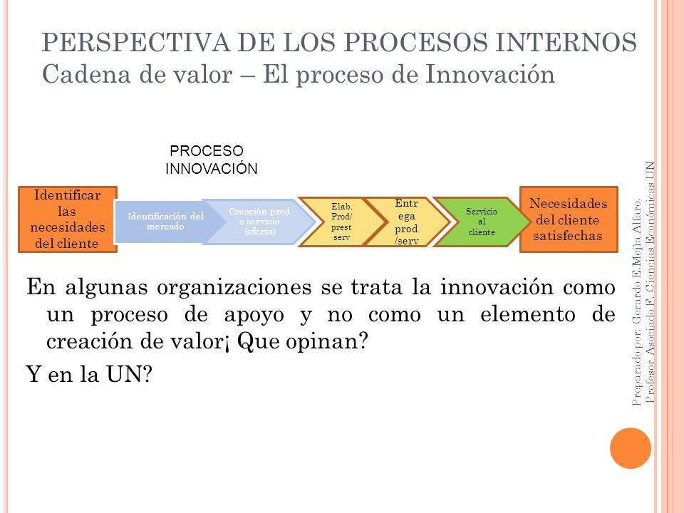 PERSPECTIVA DE LOS PROCESOS INTERNOS Cadena de valor – El proceso de Innovación En algunas organizaciones se trata la innovación como un proceso de ap